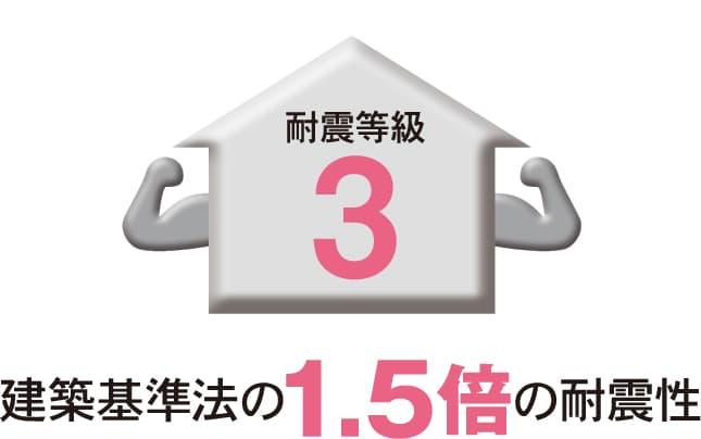 耐震等級3 建築基準法の1.5倍の耐震性